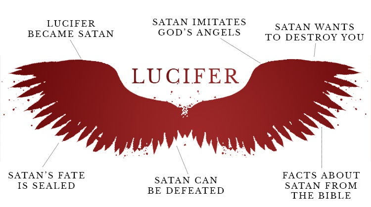 Who Is Lucifer in the Bible?